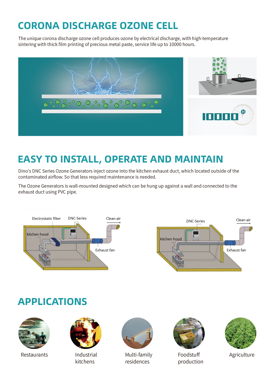 DINO-Kitchen Ventilation Ozone Generator_02