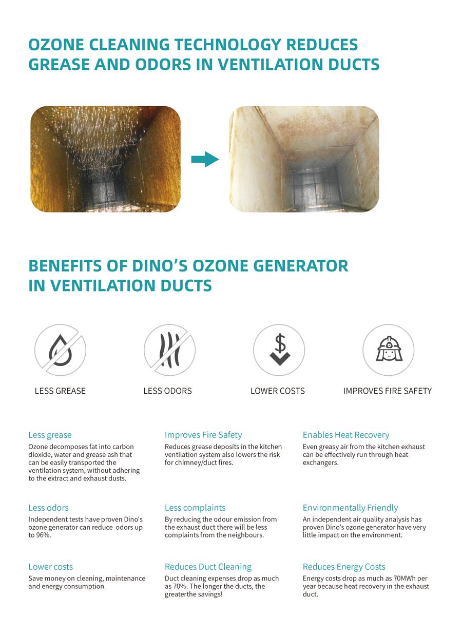 DINO-Kitchen Ventilation Ozone Generator_03