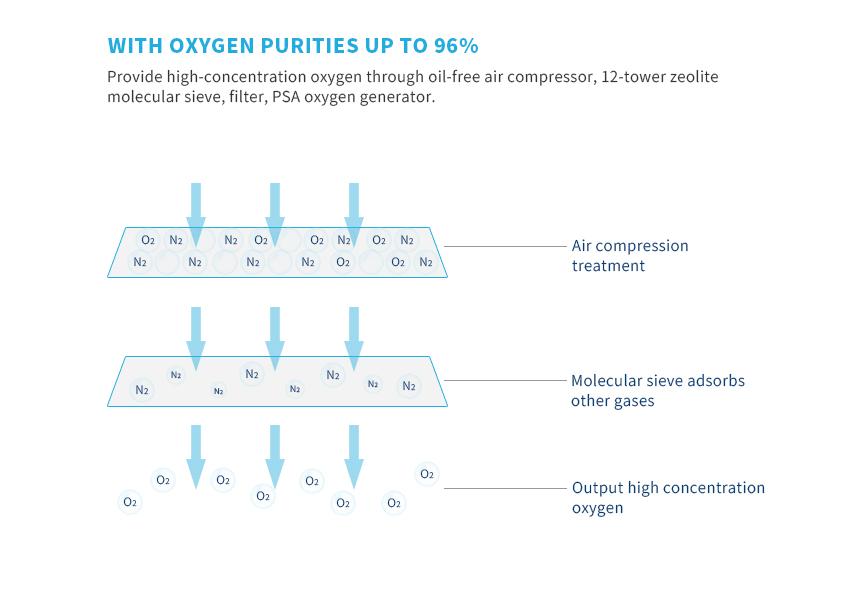 DINO-PSA-oxygen-generator-40L_03