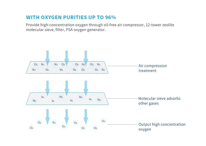 DINO-PSA-oxygen-generator_03