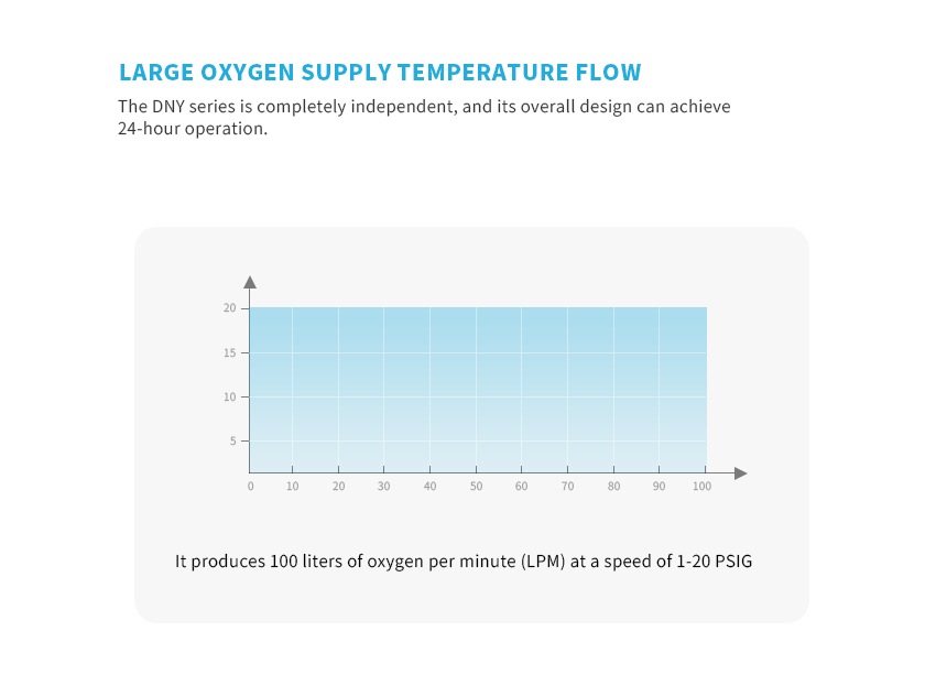 DINO-PSA-oxygen-generator_04