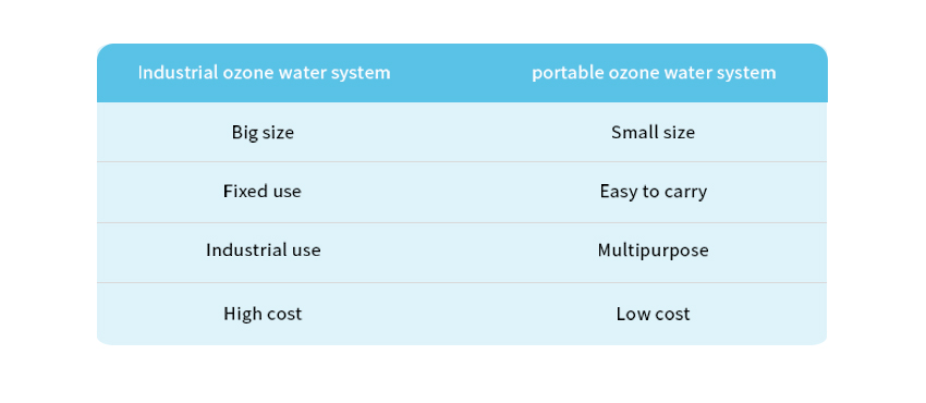 dino-ozone-water-system_06